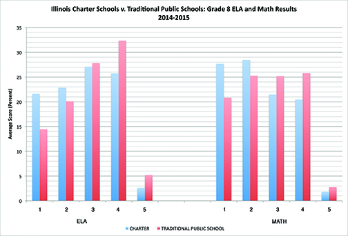 Charter schools could see expansion